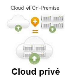 Sage CRM Cloud dédié